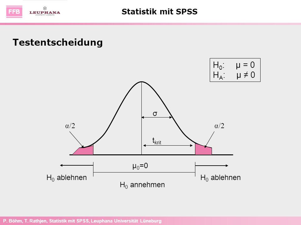 P. Böhm, T. Rathjen, Statistik mit SPSS, Leuphana Universität Lüneburg Statistik mit SPSS μ 0 =0 σ t krit α/2 H 0 ablehnen H 0 annehmen H 0 ablehnen T