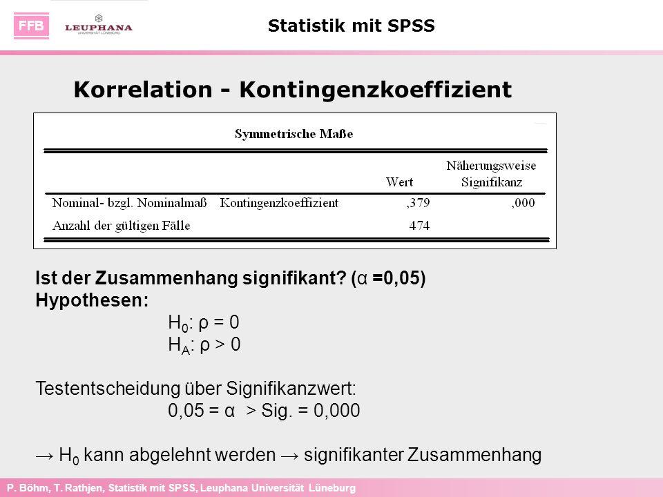 P. Böhm, T. Rathjen, Statistik mit SPSS, Leuphana Universität Lüneburg Statistik mit SPSS Ist der Zusammenhang signifikant? (α =0,05) Hypothesen: H 0