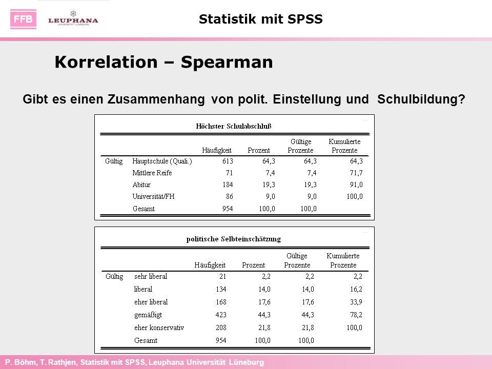 P. Böhm, T. Rathjen, Statistik mit SPSS, Leuphana Universität Lüneburg Statistik mit SPSS Korrelation – Spearman Gibt es einen Zusammenhang von polit.