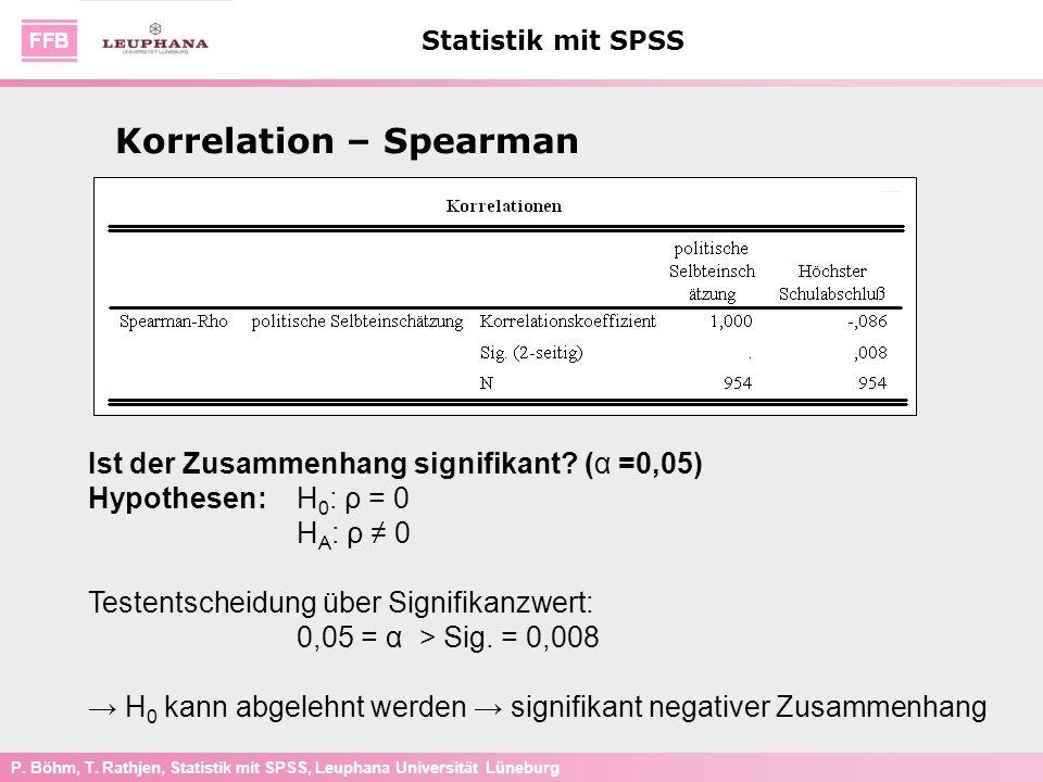 P. Böhm, T. Rathjen, Statistik mit SPSS, Leuphana Universität Lüneburg Statistik mit SPSS Korrelation – Spearman Ist der Zusammenhang signifikant? (α