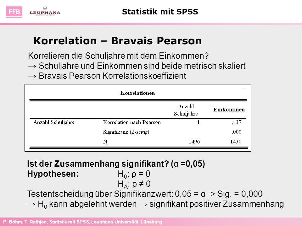 P. Böhm, T. Rathjen, Statistik mit SPSS, Leuphana Universität Lüneburg Statistik mit SPSS Korrelation – Bravais Pearson Korrelieren die Schuljahre mit