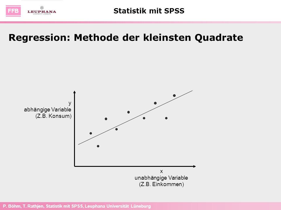 P. Böhm, T. Rathjen, Statistik mit SPSS, Leuphana Universität Lüneburg Statistik mit SPSS Regression: Methode der kleinsten Quadrate y abhängige Varia