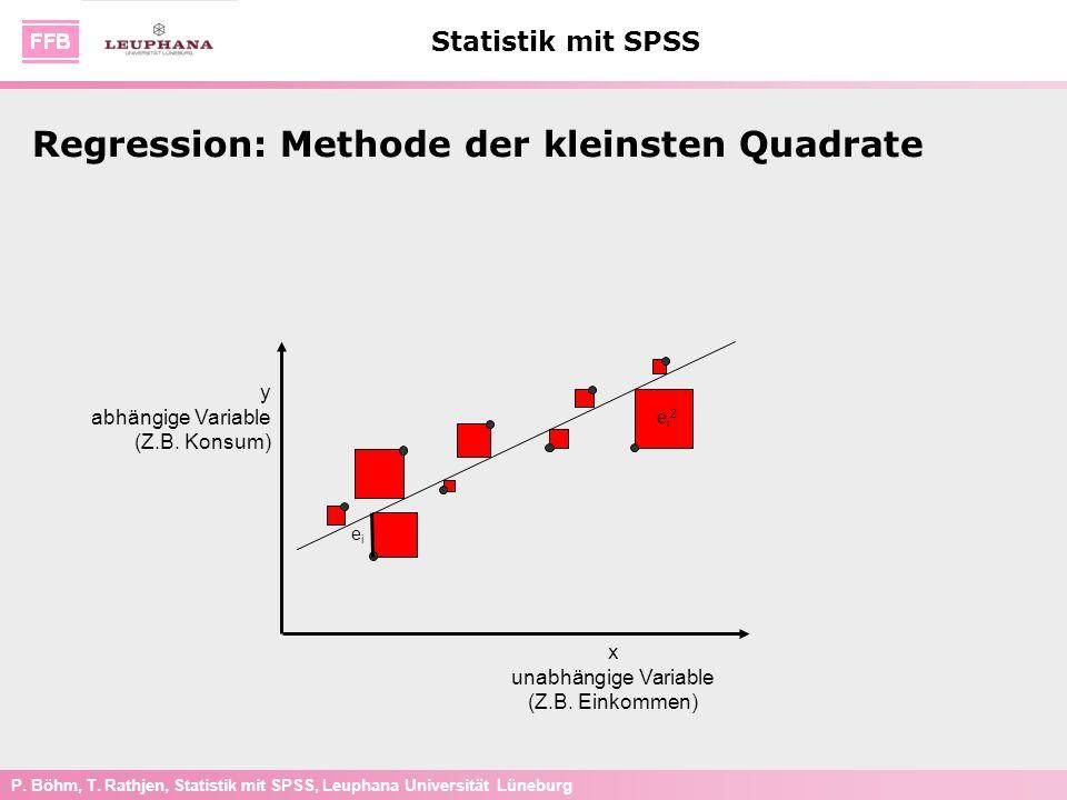 P. Böhm, T. Rathjen, Statistik mit SPSS, Leuphana Universität Lüneburg Statistik mit SPSS Regression: Methode der kleinsten Quadrate eiei ei2ei2 y abh
