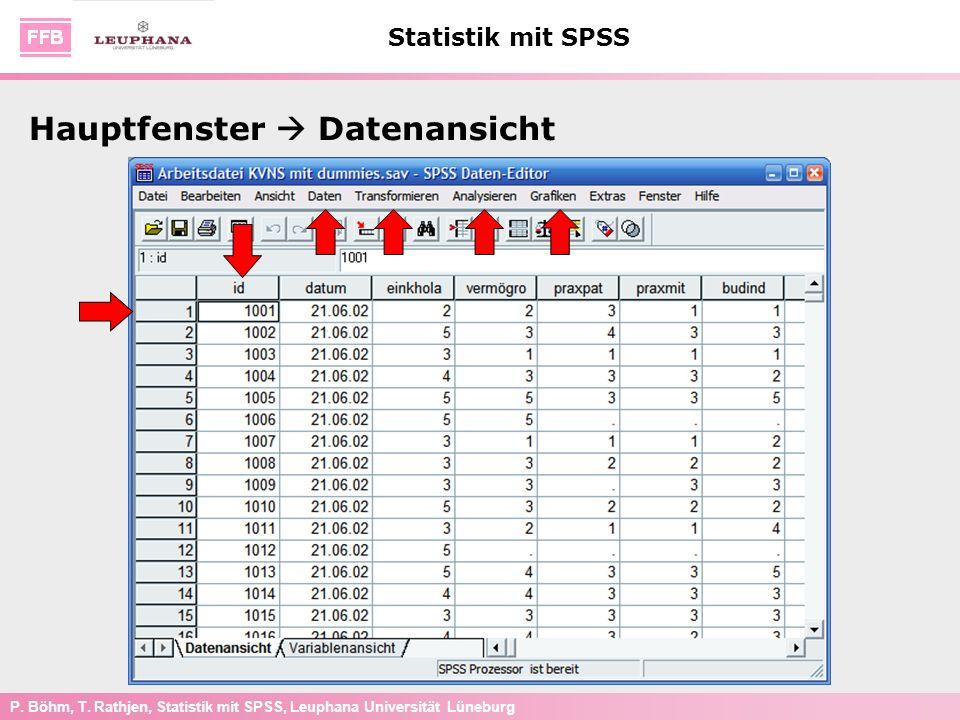 P. Böhm, T. Rathjen, Statistik mit SPSS, Leuphana Universität Lüneburg Statistik mit SPSS Hauptfenster Datenansicht