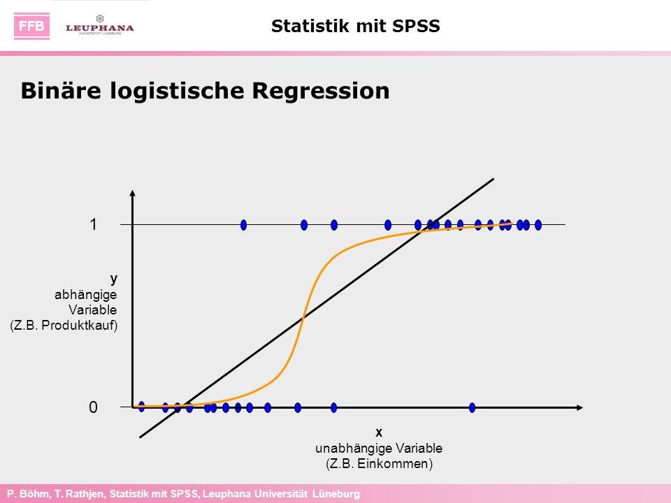 P. Böhm, T. Rathjen, Statistik mit SPSS, Leuphana Universität Lüneburg Statistik mit SPSS Binäre logistische Regression x unabhängige Variable (Z.B. E