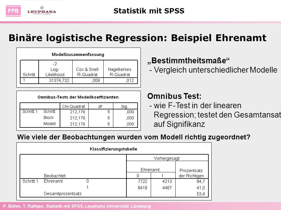 P. Böhm, T. Rathjen, Statistik mit SPSS, Leuphana Universität Lüneburg Statistik mit SPSS Binäre logistische Regression: Beispiel Ehrenamt Wie viele d