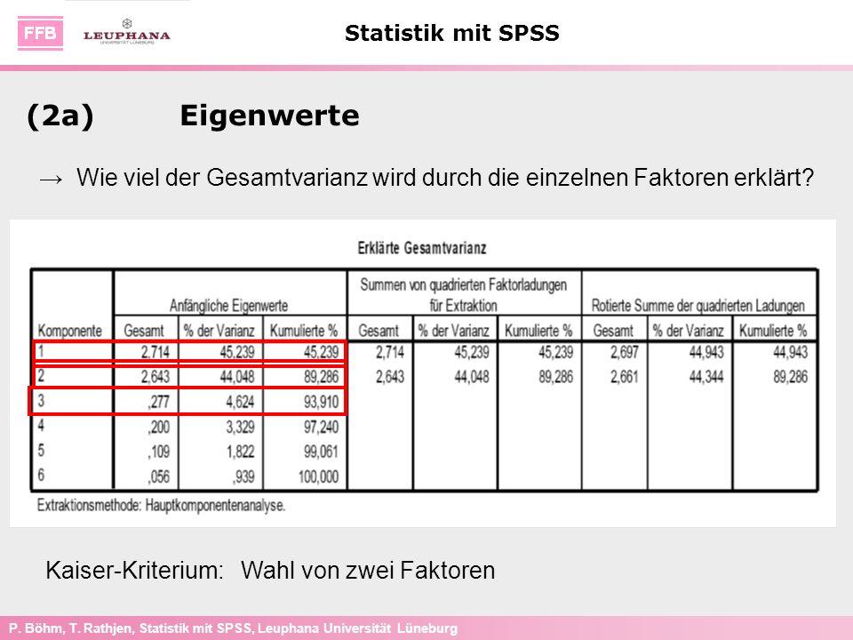P. Böhm, T. Rathjen, Statistik mit SPSS, Leuphana Universität Lüneburg Statistik mit SPSS (2a)Eigenwerte Kaiser-Kriterium: Wahl von zwei Faktoren Wie