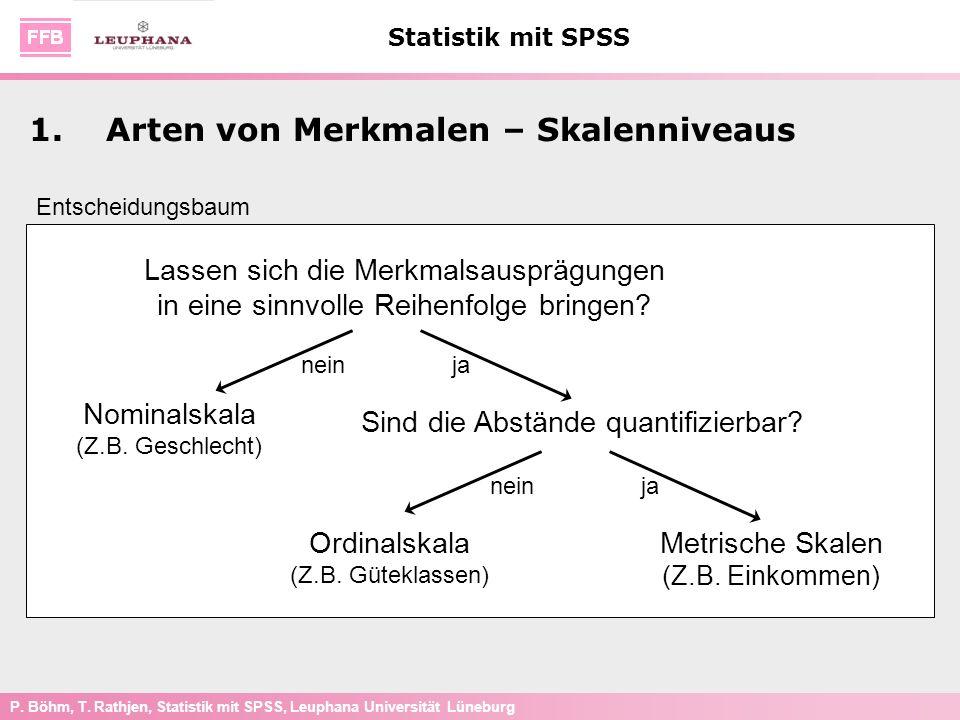 P. Böhm, T. Rathjen, Statistik mit SPSS, Leuphana Universität Lüneburg Statistik mit SPSS 1.Arten von Merkmalen – Skalenniveaus Entscheidungsbaum Lass