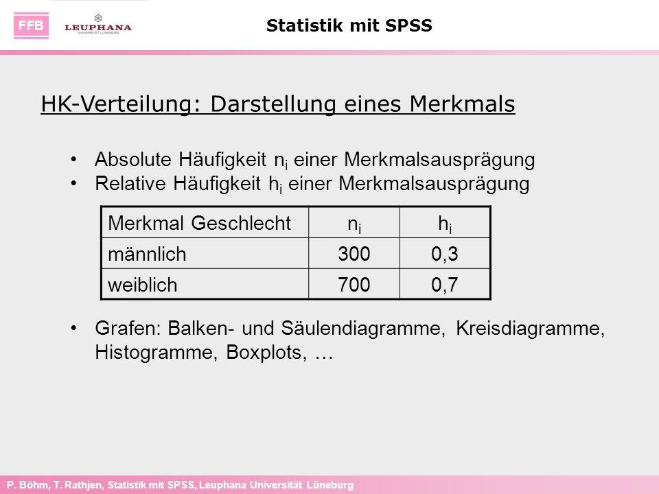 P. Böhm, T. Rathjen, Statistik mit SPSS, Leuphana Universität Lüneburg Statistik mit SPSS HK-Verteilung: Darstellung eines Merkmals Absolute Häufigkei