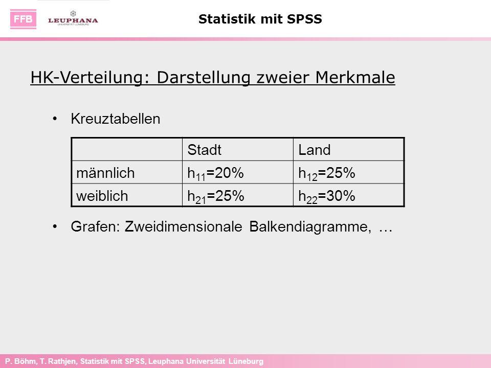 P. Böhm, T. Rathjen, Statistik mit SPSS, Leuphana Universität Lüneburg Statistik mit SPSS HK-Verteilung: Darstellung zweier Merkmale Kreuztabellen Gra