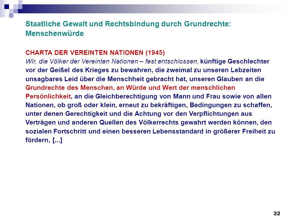 32 Staatliche Gewalt und Rechtsbindung durch Grundrechte: Menschenwürde CHARTA DER VEREINTEN NATIONEN (1945) Wir, die Völker der Vereinten Nationen –