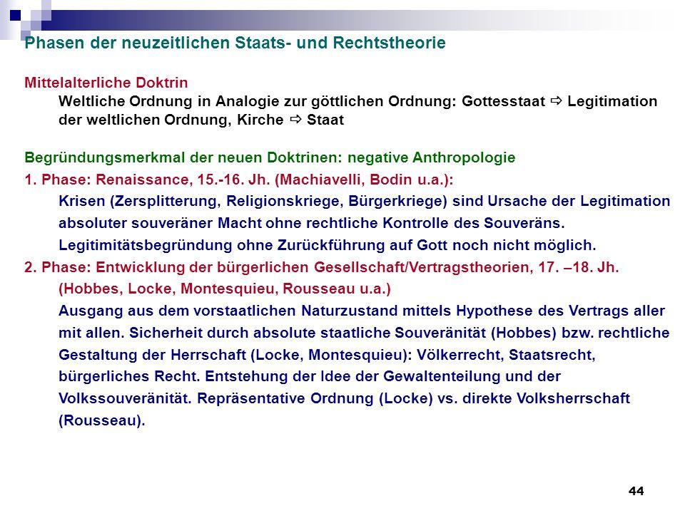 44 Phasen der neuzeitlichen Staats- und Rechtstheorie Mittelalterliche Doktrin Weltliche Ordnung in Analogie zur göttlichen Ordnung: Gottesstaat Legit