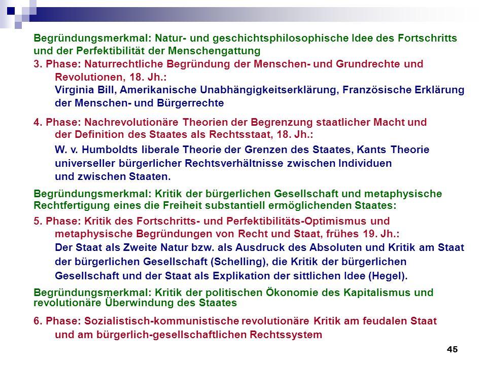 45 Begründungsmerkmal: Natur- und geschichtsphilosophische Idee des Fortschritts und der Perfektibilität der Menschengattung 3. Phase: Naturrechtliche