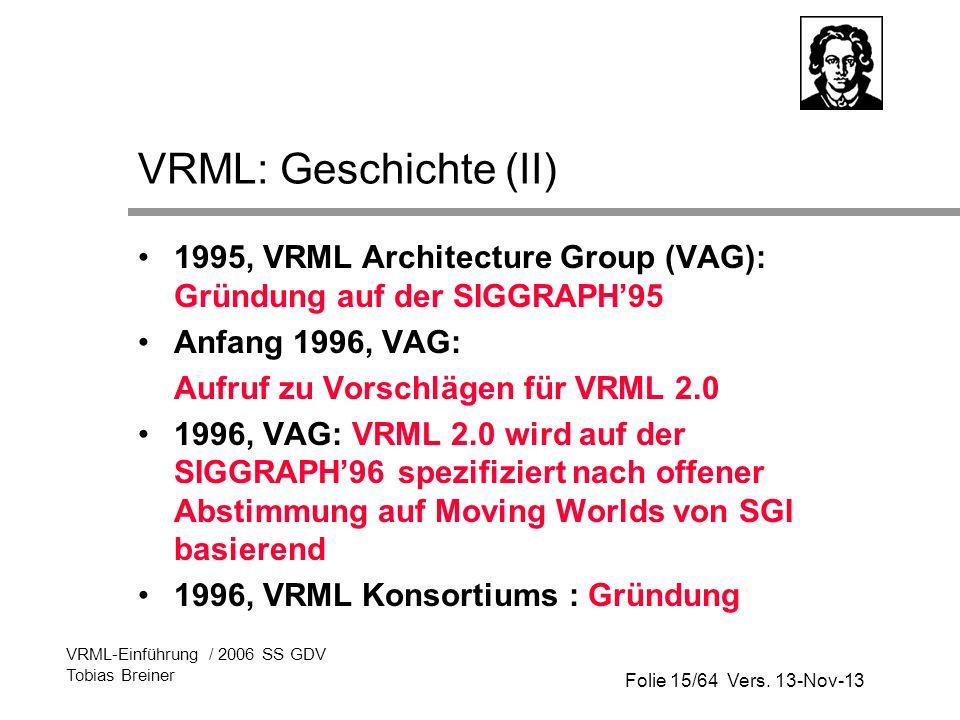 Folie 15/64 Vers. 13-Nov-13 VRML-Einführung / 2006 SS GDV Tobias Breiner VRML: Geschichte (II) 1995, VRML Architecture Group (VAG): Gründung auf der S