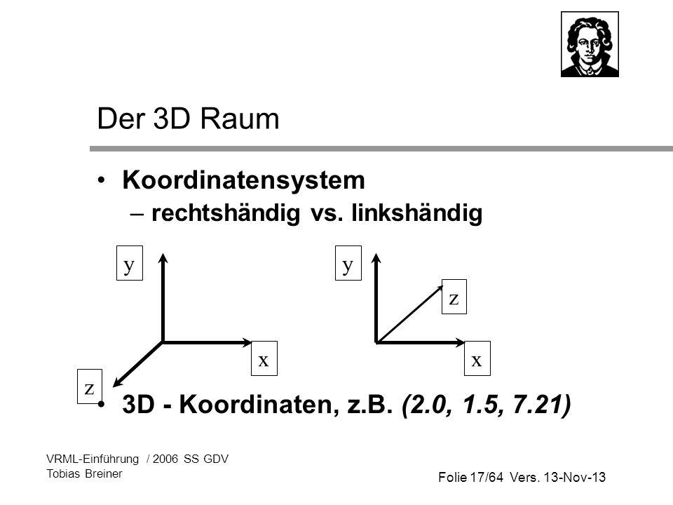 Folie 17/64 Vers. 13-Nov-13 VRML-Einführung / 2006 SS GDV Tobias Breiner Der 3D Raum Koordinatensystem –rechtshändig vs. linkshändig 3D - Koordinaten,