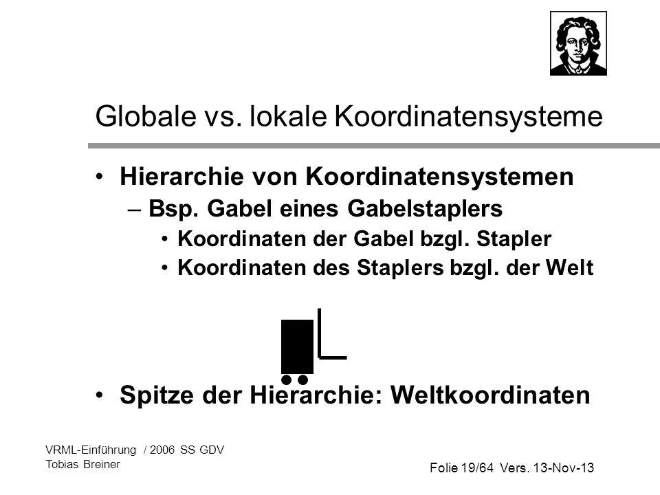 Folie 19/64 Vers. 13-Nov-13 VRML-Einführung / 2006 SS GDV Tobias Breiner Globale vs. lokale Koordinatensysteme Hierarchie von Koordinatensystemen –Bsp