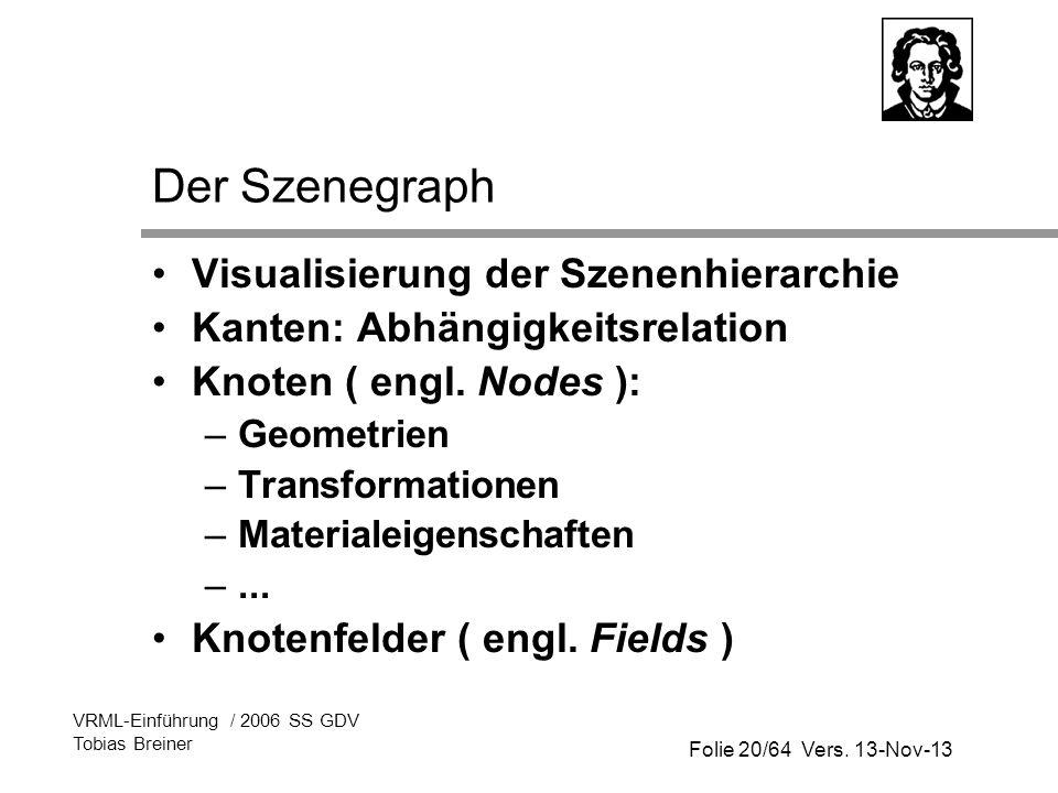 Folie 20/64 Vers. 13-Nov-13 VRML-Einführung / 2006 SS GDV Tobias Breiner Der Szenegraph Visualisierung der Szenenhierarchie Kanten: Abhängigkeitsrelat