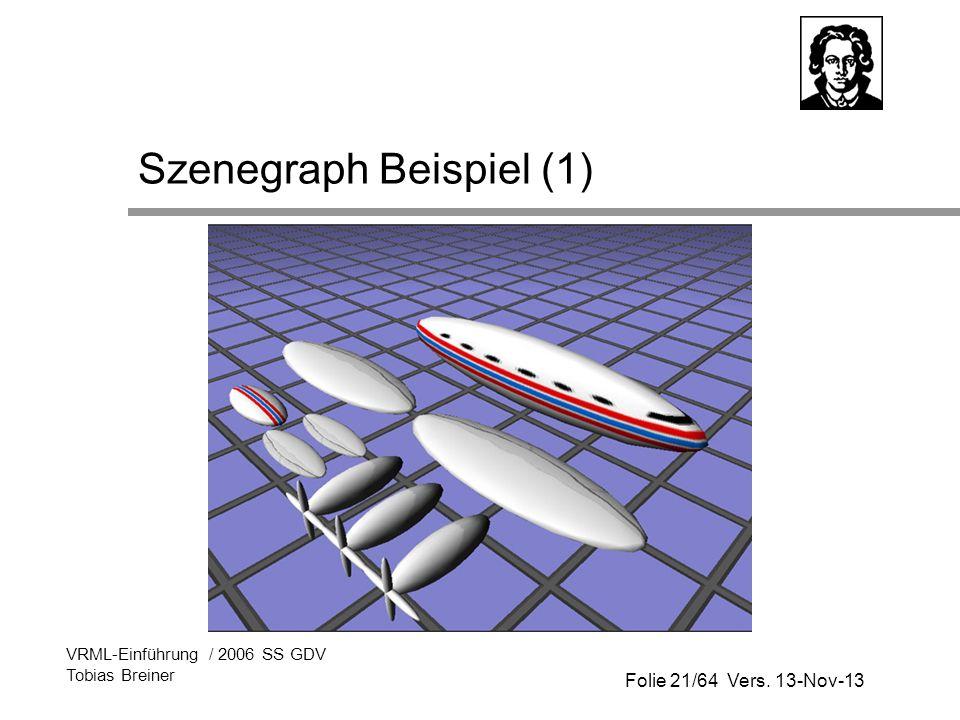 Folie 21/64 Vers. 13-Nov-13 VRML-Einführung / 2006 SS GDV Tobias Breiner Szenegraph Beispiel (1)
