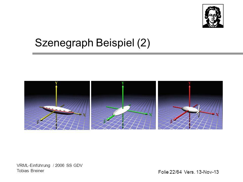 Folie 22/64 Vers. 13-Nov-13 VRML-Einführung / 2006 SS GDV Tobias Breiner Szenegraph Beispiel (2)