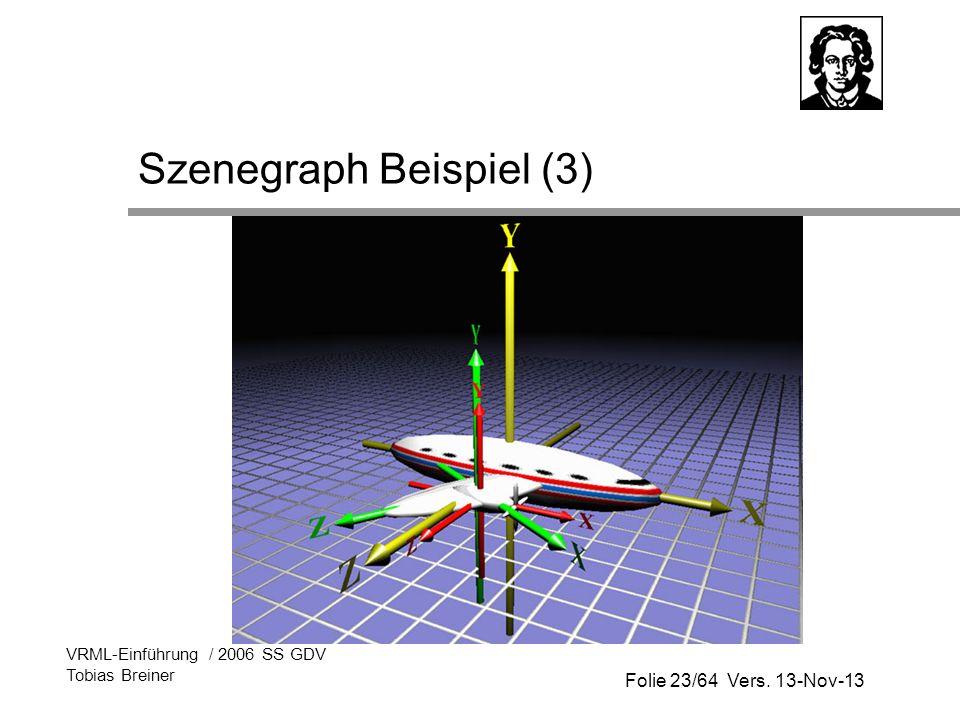 Folie 23/64 Vers. 13-Nov-13 VRML-Einführung / 2006 SS GDV Tobias Breiner Szenegraph Beispiel (3)