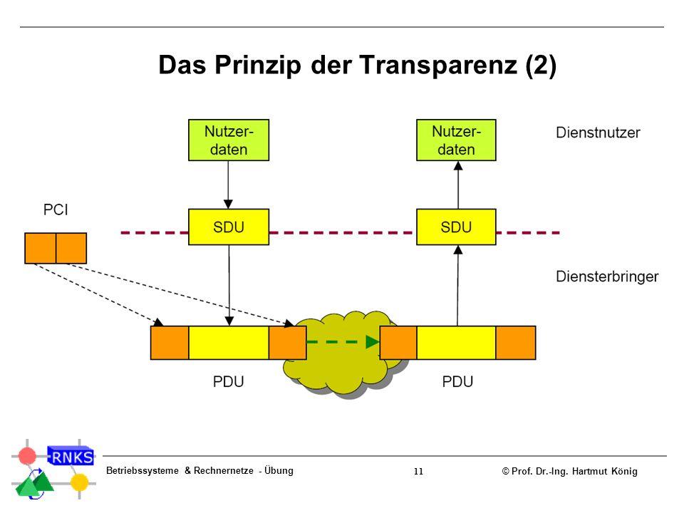 © Prof. Dr.-Ing. Hartmut König Betriebssysteme & Rechnernetze - Übung 11 Das Prinzip der Transparenz (2)
