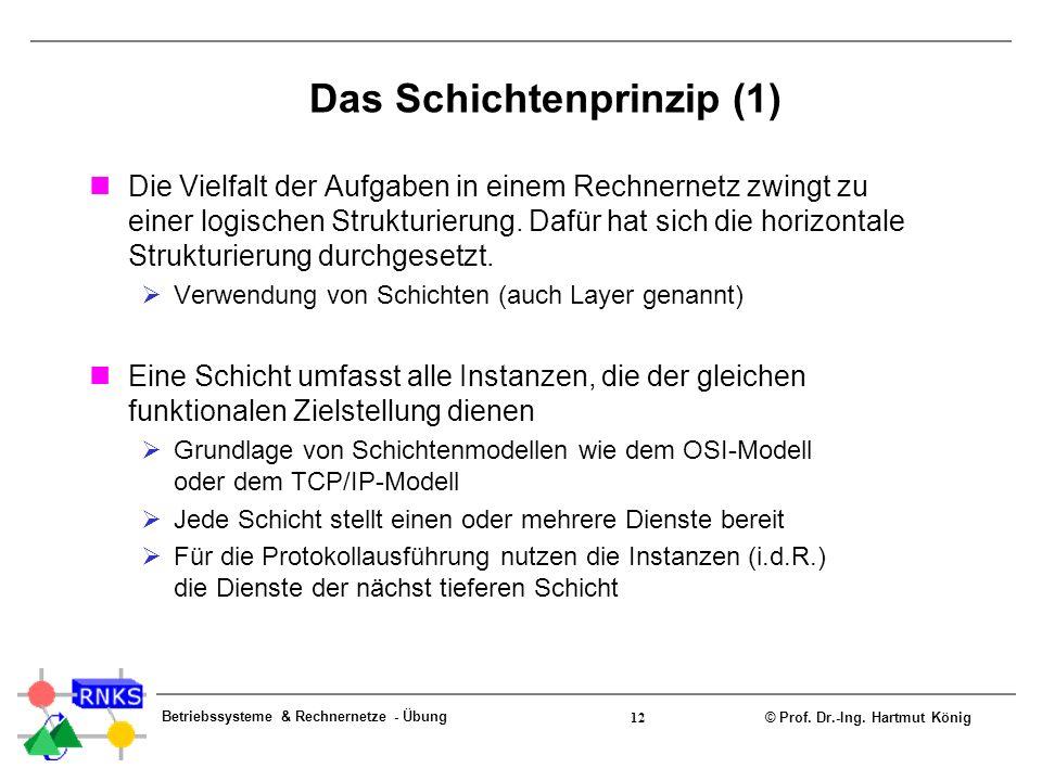 © Prof. Dr.-Ing. Hartmut König Betriebssysteme & Rechnernetze - Übung 12 Das Schichtenprinzip (1) Die Vielfalt der Aufgaben in einem Rechnernetz zwing