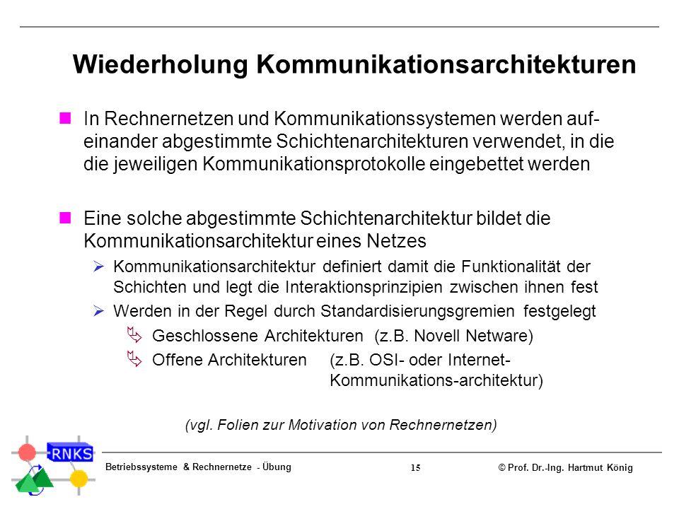 © Prof. Dr.-Ing. Hartmut König Betriebssysteme & Rechnernetze - Übung 15 Wiederholung Kommunikationsarchitekturen In Rechnernetzen und Kommunikationss