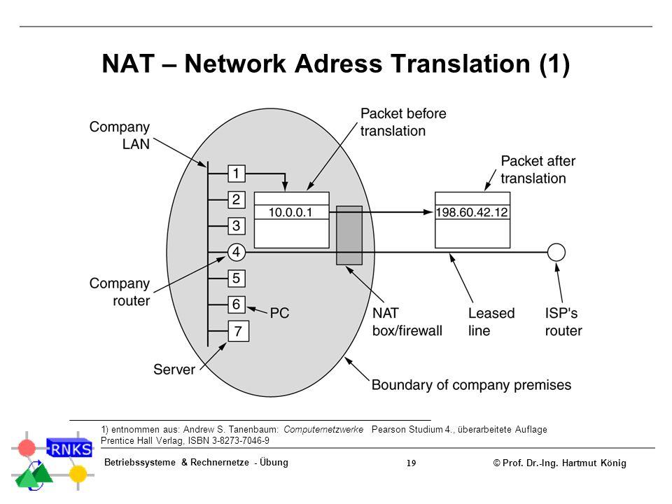 © Prof. Dr.-Ing. Hartmut König Betriebssysteme & Rechnernetze - Übung 19 NAT – Network Adress Translation (1) 1) entnommen aus: Andrew S. Tanenbaum: C