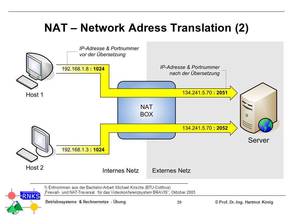 © Prof. Dr.-Ing. Hartmut König Betriebssysteme & Rechnernetze - Übung 20 NAT – Network Adress Translation (2) 1) Entnommen aus der Bachelor-Arbeit Mic