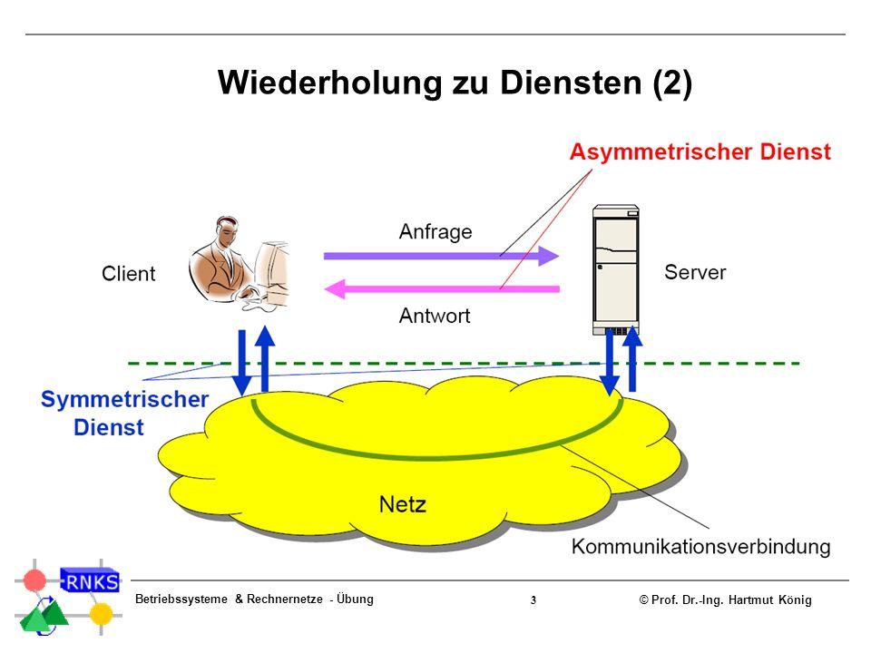 © Prof. Dr.-Ing. Hartmut König Betriebssysteme & Rechnernetze - Übung 3 Wiederholung zu Diensten (2)