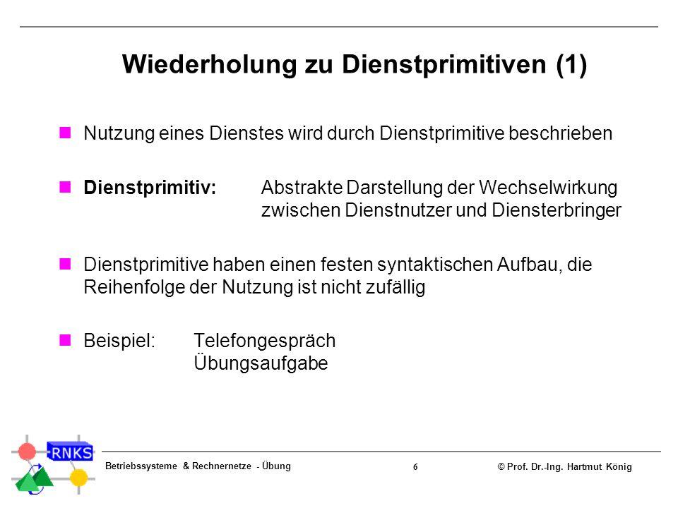© Prof. Dr.-Ing. Hartmut König Betriebssysteme & Rechnernetze - Übung 6 Wiederholung zu Dienstprimitiven (1) Nutzung eines Dienstes wird durch Dienstp