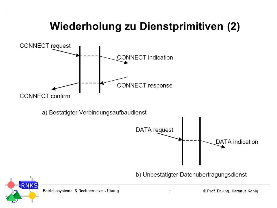 © Prof. Dr.-Ing. Hartmut König Betriebssysteme & Rechnernetze - Übung 7 Wiederholung zu Dienstprimitiven (2)