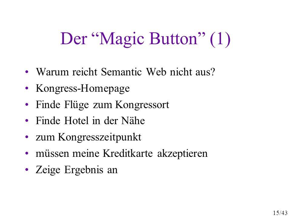 15/43 Der Magic Button (1) Warum reicht Semantic Web nicht aus? Kongress-Homepage Finde Flüge zum Kongressort Finde Hotel in der Nähe zum Kongresszeit