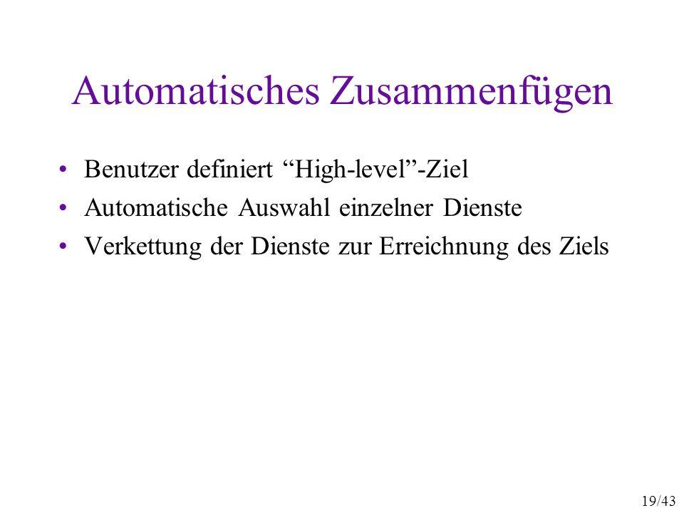 19/43 Automatisches Zusammenfügen Benutzer definiert High-level-Ziel Automatische Auswahl einzelner Dienste Verkettung der Dienste zur Erreichnung des