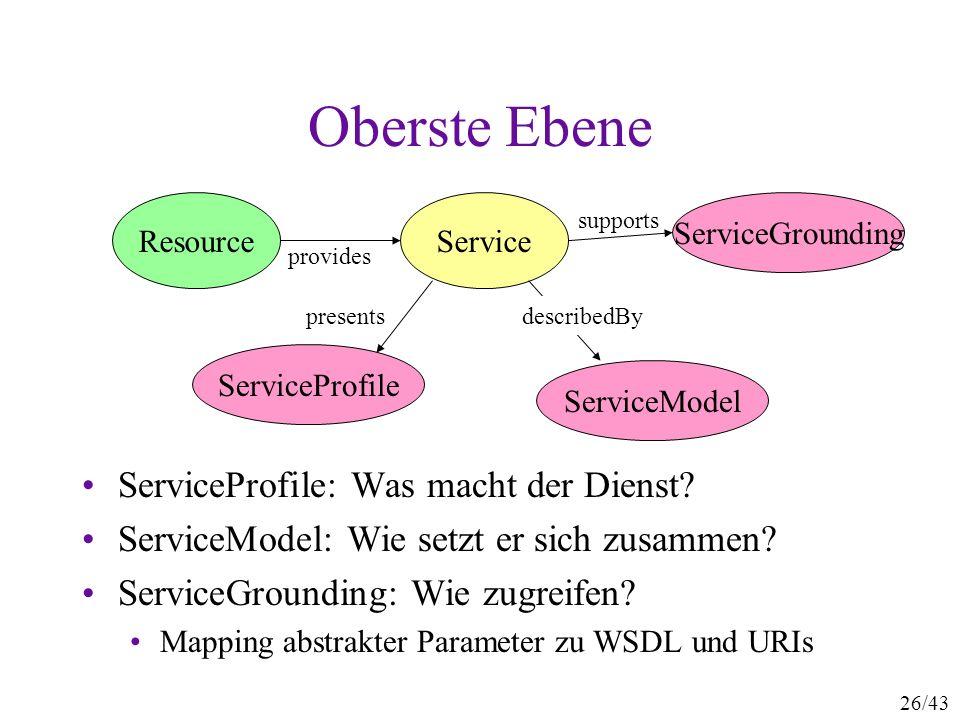 26/43 Oberste Ebene ServiceProfile: Was macht der Dienst? ServiceModel: Wie setzt er sich zusammen? ServiceGrounding: Wie zugreifen? Mapping abstrakte
