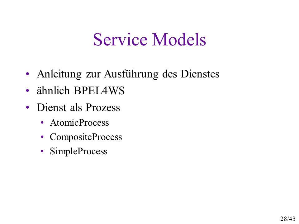 28/43 Service Models Anleitung zur Ausführung des Dienstes ähnlich BPEL4WS Dienst als Prozess AtomicProcess CompositeProcess SimpleProcess