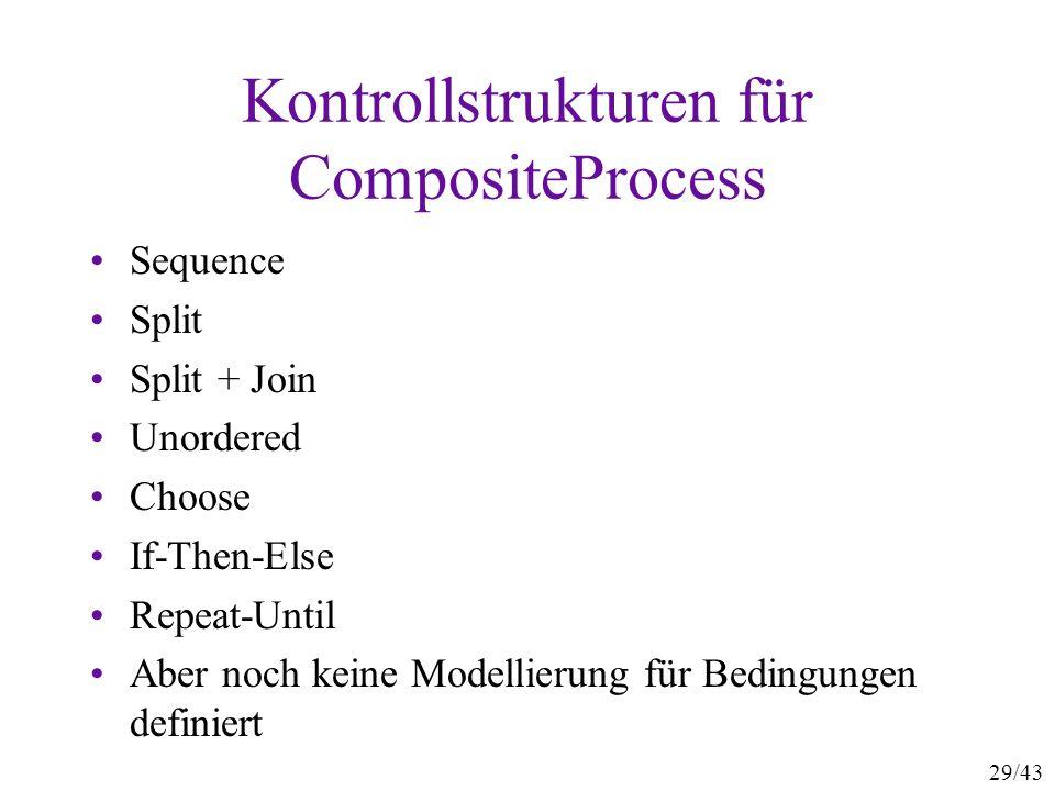 29/43 Kontrollstrukturen für CompositeProcess Sequence Split Split + Join Unordered Choose If-Then-Else Repeat-Until Aber noch keine Modellierung für