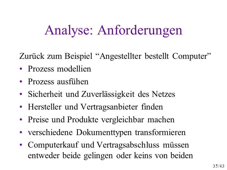 35/43 Analyse: Anforderungen Zurück zum Beispiel Angestellter bestellt Computer Prozess modellien Prozess ausfühen Sicherheit und Zuverlässigkeit des