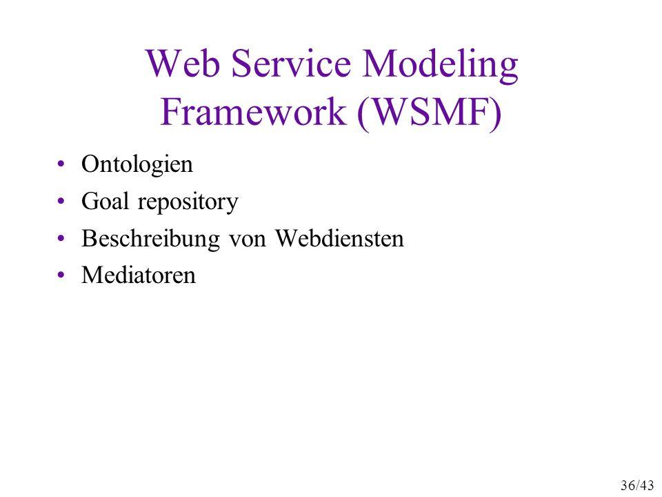 36/43 Web Service Modeling Framework (WSMF) Ontologien Goal repository Beschreibung von Webdiensten Mediatoren