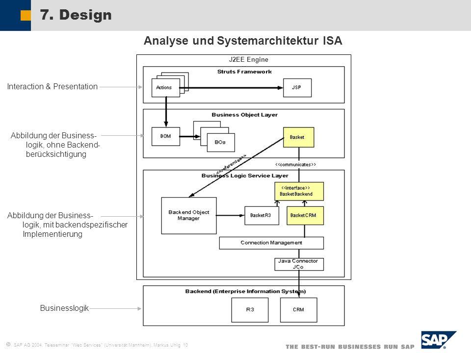 SAP AG 2004, Teleseminar Web Services (Universität Mannheim), Markus Uhlig 10 7. Design Analyse und Systemarchitektur ISA J2EE Engine Businesslogik In
