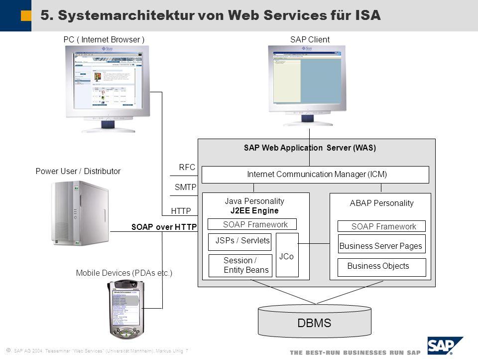 SAP AG 2004, Teleseminar Web Services (Universität Mannheim), Markus Uhlig 7 5. Systemarchitektur von Web Services für ISA SAP Client SAP Web Applicat