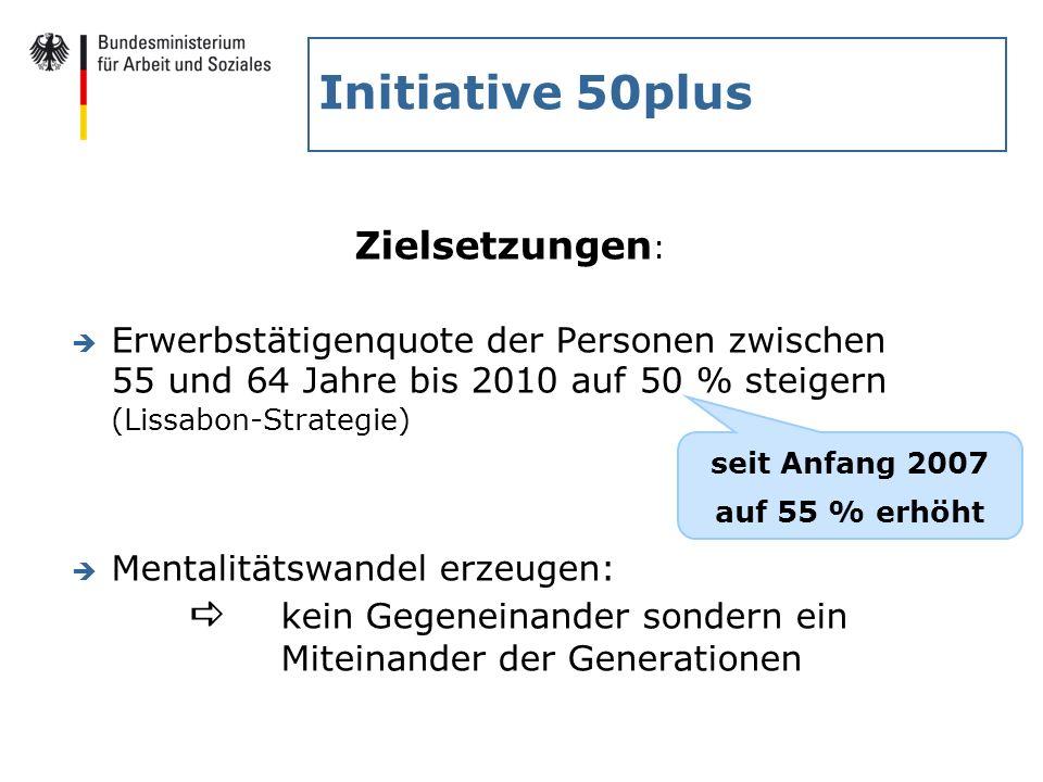 Initiative 50plus Zielsetzungen : è Erwerbstätigenquote der Personen zwischen 55 und 64 Jahre bis 2010 auf 50 % steigern (Lissabon-Strategie) è Mental