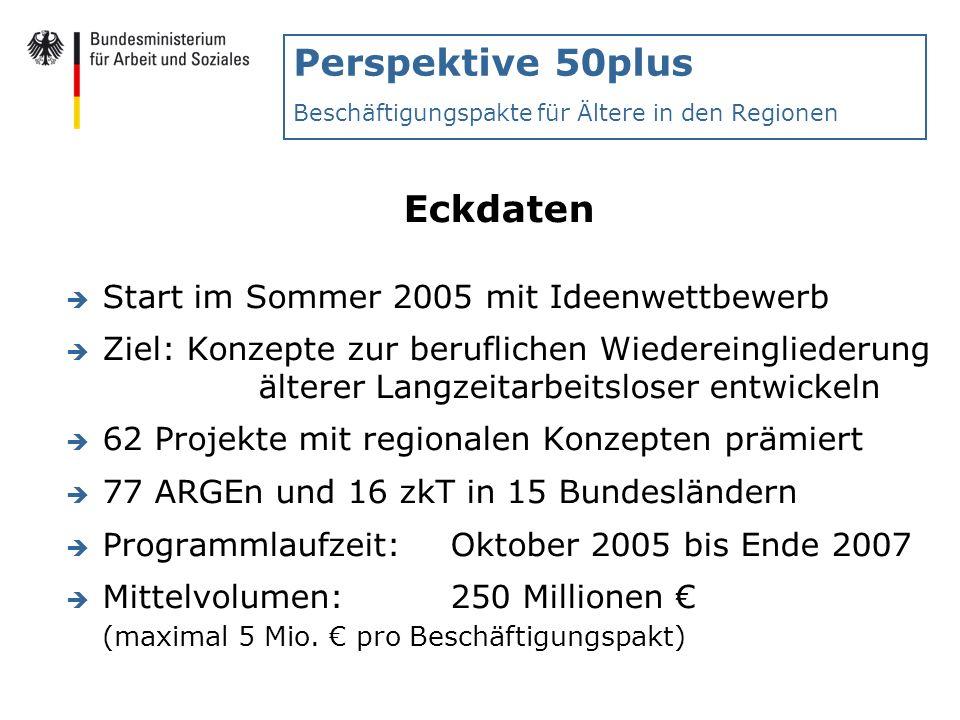 Perspektive 50plus Beschäftigungspakte für Ältere in den Regionen Eckdaten è Start im Sommer 2005 mit Ideenwettbewerb è Ziel: Konzepte zur beruflichen