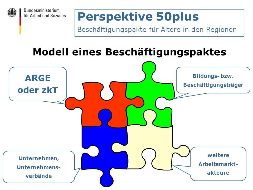 Perspektive 50plus Beschäftigungspakte für Ältere in den Regionen