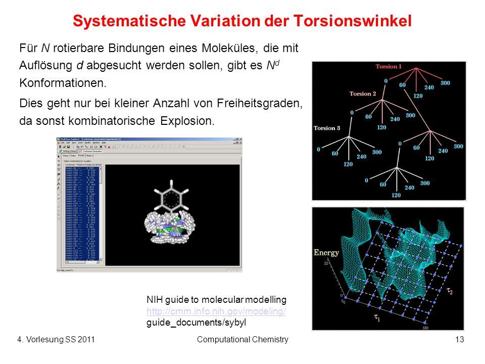 4. Vorlesung SS 2011Computational Chemistry13 Systematische Variation der Torsionswinkel Für N rotierbare Bindungen eines Moleküles, die mit Auflösung
