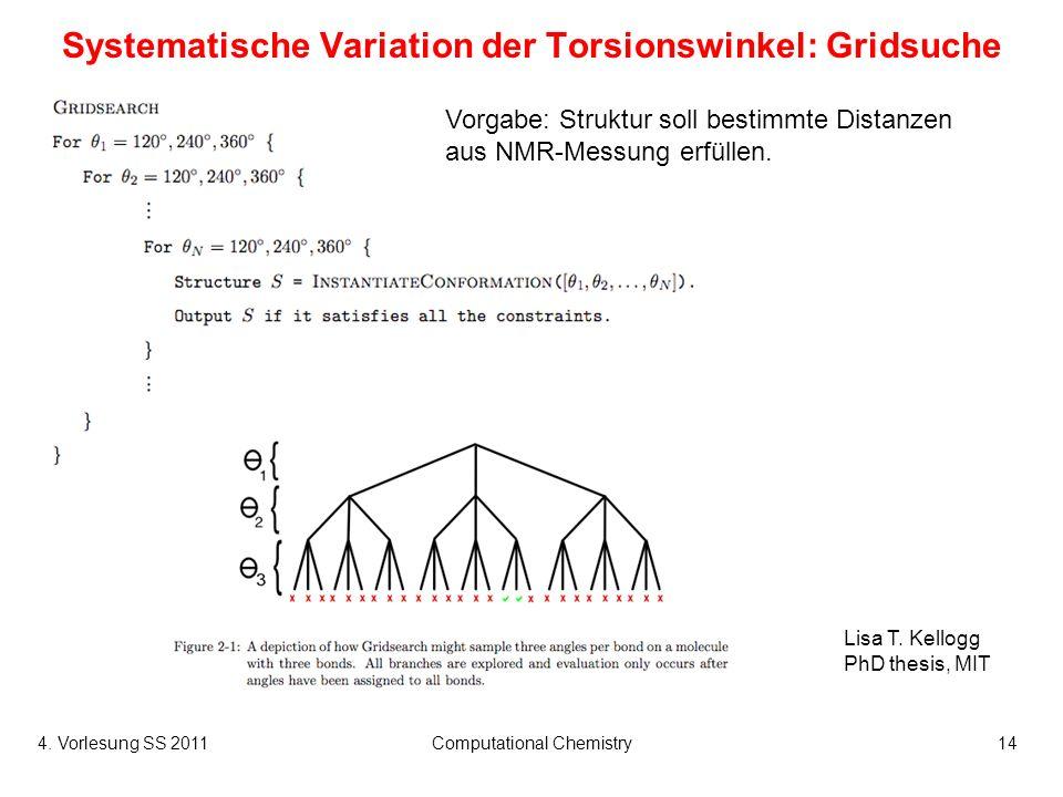 4. Vorlesung SS 2011Computational Chemistry14 Systematische Variation der Torsionswinkel: Gridsuche Vorgabe: Struktur soll bestimmte Distanzen aus NMR