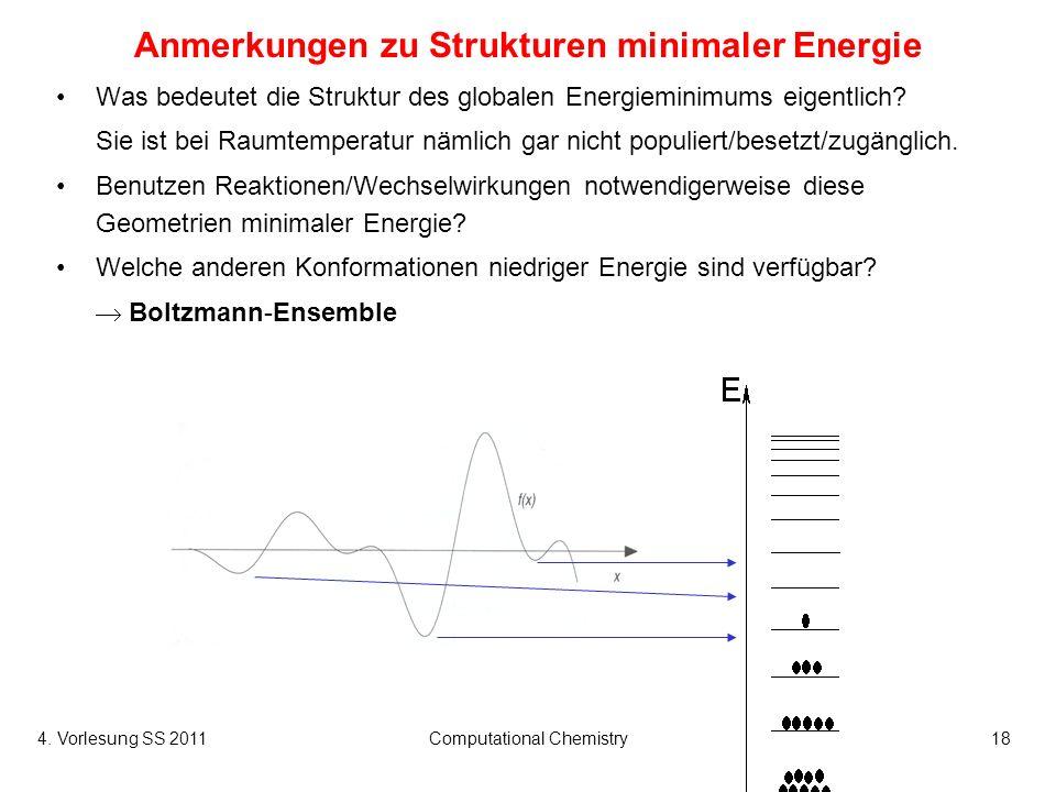 4. Vorlesung SS 2011Computational Chemistry18 Anmerkungen zu Strukturen minimaler Energie Was bedeutet die Struktur des globalen Energieminimums eigen