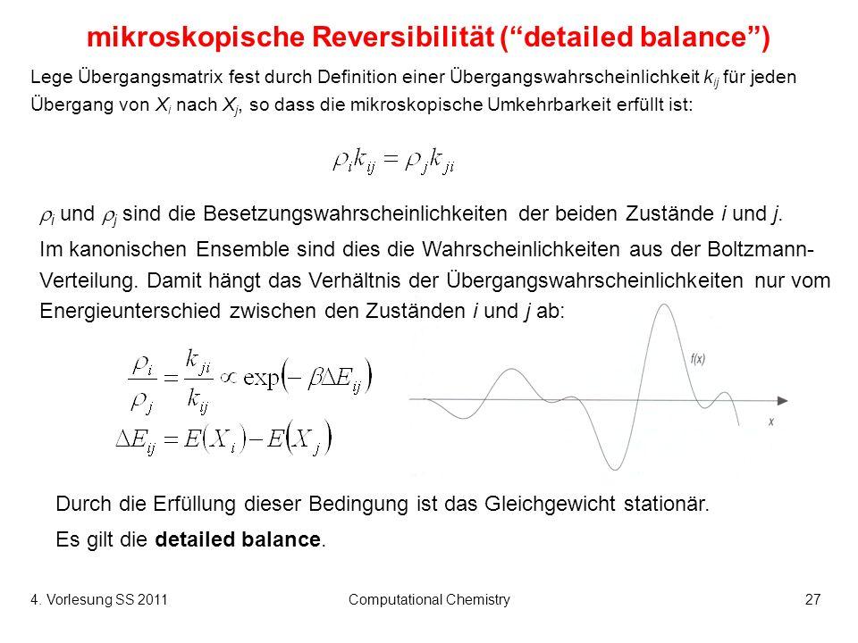 4. Vorlesung SS 2011Computational Chemistry27 mikroskopische Reversibilität (detailed balance) Lege Übergangsmatrix fest durch Definition einer Überga