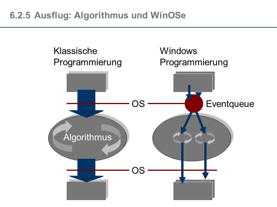 6.2.4 Algorithmen und Programme: Beziehungen Programmieren setzt Algorithmenentwicklung voraus Kein Programm ohne Algorithmus ! Jedes Programm repräse