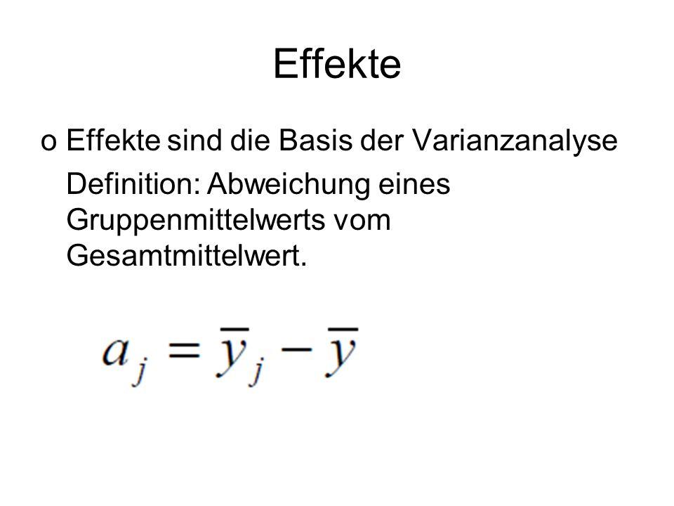 Effekte oEffekte sind die Basis der Varianzanalyse Definition: Abweichung eines Gruppenmittelwerts vom Gesamtmittelwert.